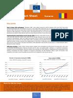 Romania - 2017 SBA Fact Sheet
