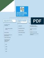 Linea Base de La Tecnologia Educativa en La Institución Nelsy García Ocampo