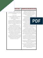 Principio de Suplencia de Queja y El Principio IURA NOVIT CURIA (Diferencias, Alcances y Similitudes)