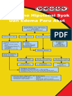 Alogaritma HipotensiSyok Dan Edema Paru Akut Rev2