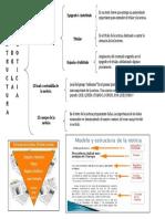 estructura de la noticia.docx
