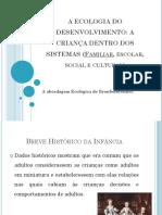 1. a Ecologia Do Desenvolvimento- Bronfenbrenner
