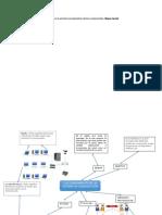 Investigar y Analizar Los Componentes de Un Sistema de Comunicación Para Establecer Una Analogía Con Cualquier Otro Sistema de Comunicación de Su Interés Que Le Permita Conceptualizar Dichos Componentes