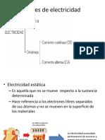 Clases de Electricidad