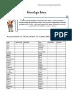 Cmayor Etimología Latina Alumno