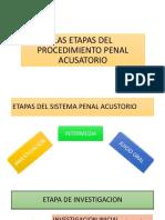 DERECHO PROCESAL guia de examen PENAL NVO. SISTEMA.pptx