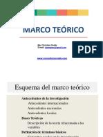 SESION 3 - MARCO TEORICO .pdf