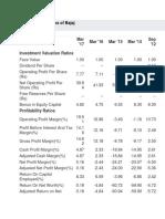 Key Financial Ratios of Bajaj Hindusthan
