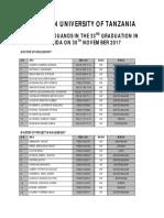 List of Graduands in the 33rd Graduation in Singida