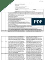 IGNOU December 2017 Date Sheet