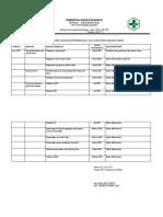9.2.1 EP 6 Rencana Perbaikan pely klinis yang prioritas .docx