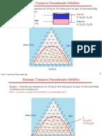 Sistemas Ternarios Parcialmente Solubles.pptx