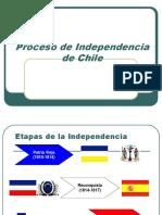 ETAPAS DE LA INDEPENDENCIA.ppt