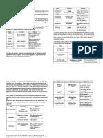 Análisis de Estados Financieros- Ratios