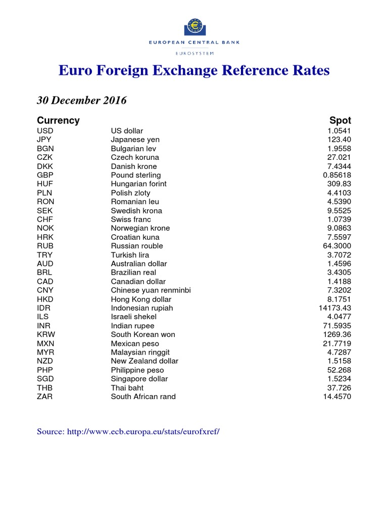 curs forex chf