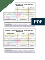 Calendario de Evaluaciones Plan Lector