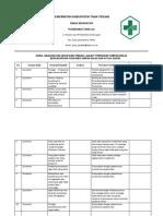 format hasil analisis dan rencana tindak lanjut keluhan dan umpan balik.docx