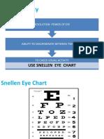 Visual Activity Eye Hospital - Aakash Eye Hospital