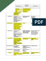 àreas interpretación grafol. corregido telma (10) (2).doc