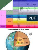 Tiempo geologico y tipos de borde .pdf