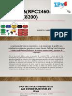 IPv6(RFC2460-RFC8200)
