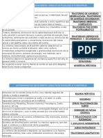 AUTODIAGNOSTICO SALUD MENTAL CONSULTA  EN PSICOLOGÍA SI TE IDENTIFICAS.docx