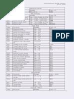 Lista por mayor (1).pdf