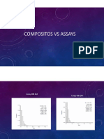3analisis Assay vs Compositos
