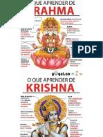 Deuses Do Induismo