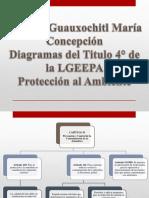 Diagramas Del Titulo 4to de LGEEPA