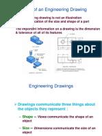 Best Drg Practices presentation_1.ppt