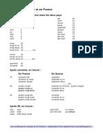 Chiffres Suisse.pdf