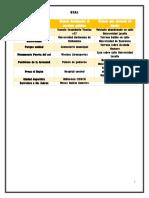 Conceptos jurídicos fundamentales u7a1.docx