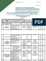 Proiectul Unitatii de Invatare 10 a b c