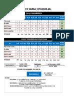 Estadísticas de Seguridad Criterio Chile - 2014