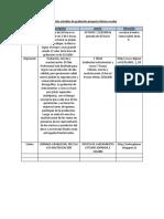 Cotización estudios de grabación proyecto Himno escolar.docx