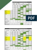 Comparativo Custo Saúde Ocupacional Rev03