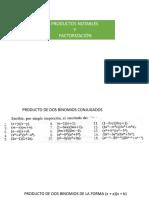 Productos Notables y Factorización