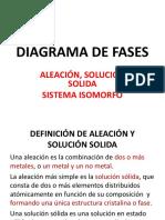 DIAGRAMA+DE+FASES