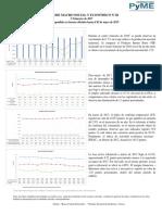 Informe Macro Social y Economico Marzo 2017