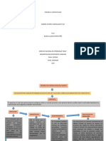 Mapa Conceptual PROCESO DE CONTRATACIÓN