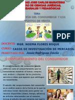 Investigacion Del Consumidor