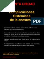 Complicaciones Sistemicas de La Anestesia