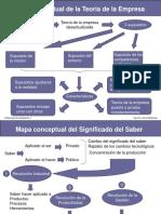 1_Recurso_1_Mapa_conceptual.ppt