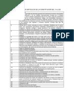Resumen de Los Articulos de La Constitucion Del 1ro Al 29