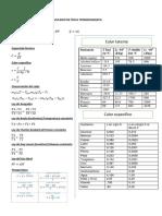 Formulario de Física Termodinamica