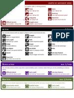 DnD5e-Quick-Reference.pdf
