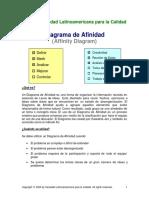 DIAGRAMAS DE AFINIDAD.pdf