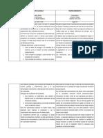 Cuadro Comparativo - Economia