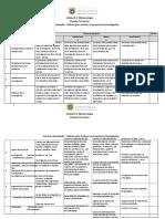 9.1 Tarea de Desempeño - Rúbrica Para Evaluar Un Proyecto de Investigación